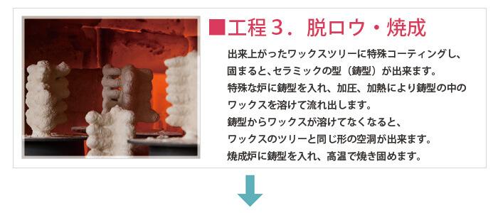 【チタンアクセサリー レジエ】造形・脱ロウ